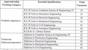 drdo recruitment 2019 notification - drdo online application