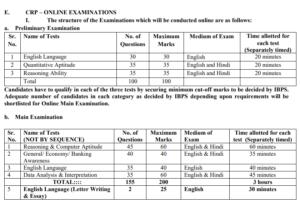 ibps po 2020 exam dates