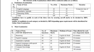 IBPS PO VI Exam Pattern