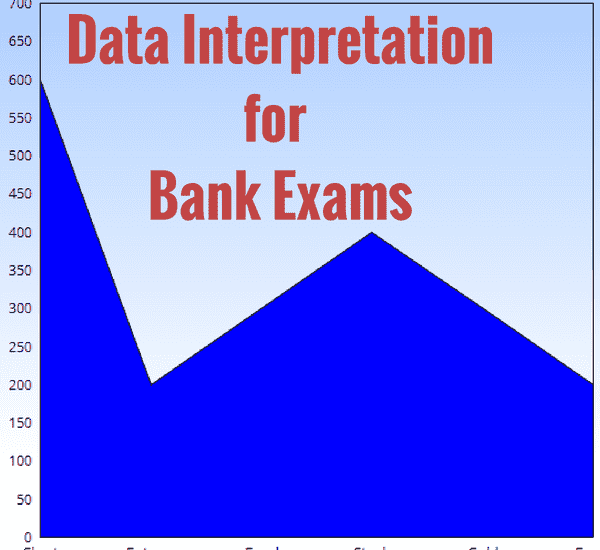 Data Interpretation Questions and Answers for SBI PO 2017
