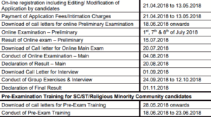 SBI PO Exam Dates