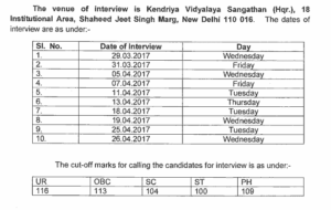 KVS Principal Interview Schedule