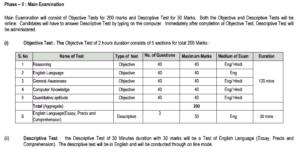 NICL Main Exam Pattern