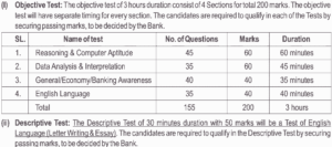 SBI PO Main Exam Pattern