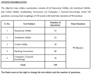 lvb po online exam pattern
