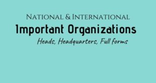 Important Indian Organizations and Their Heads 2020 PDF