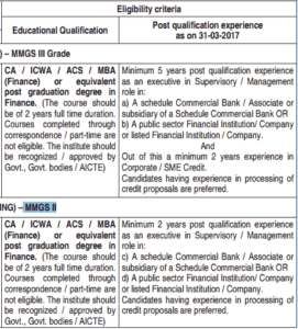 SBI Management Executive Eligibility