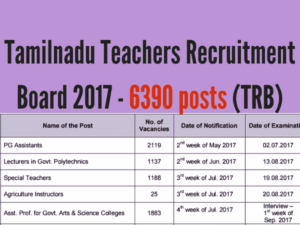 Tamilnadu Teachers Recruitment Board 2017 - PG TRB Exam Dates
