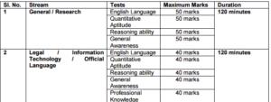sebi grade A officer eligibility