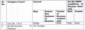 Haryana Police Recruitment 2017 - 5532 Vacancies | HSSC