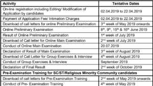 sbi po exam dates syllabus