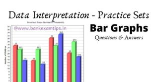 Data Interpretation Bar Graph Questions and Answers