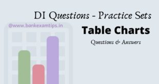 Data Interpretation line graph questions and answers
