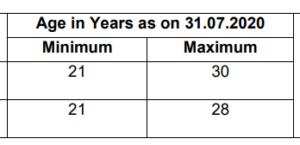 Nainital Bank 2020 Recruitment Notification Details