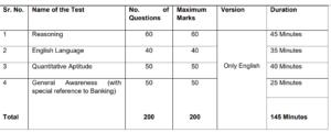 Nainital Bank Clerk Exam pattern